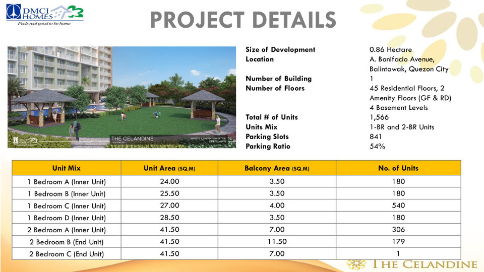 Dmci Homes Property For Investment A Bonifacio Quezon