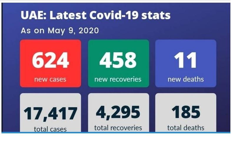 covid statistic